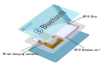 Nordic nRF52832 BLE 5.0 Rechargeable Card Beacon